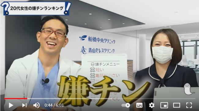 东京男科医院 Youtube